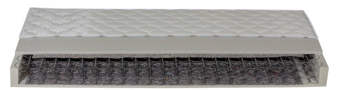 kaltschaum oder federkern unterschiede vor und nachteile. Black Bedroom Furniture Sets. Home Design Ideas